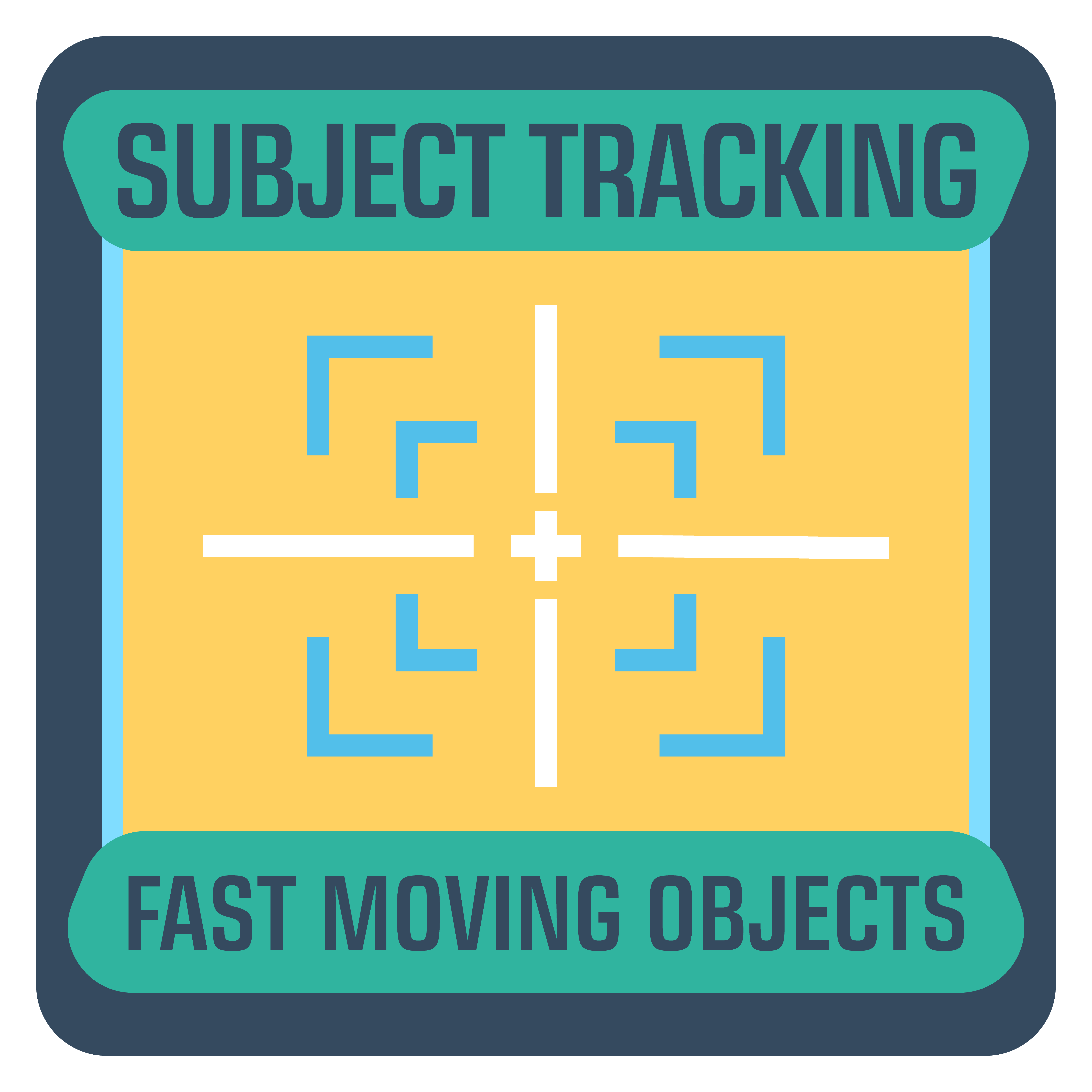 Subject Tracking Moving objects with drones and UAV's