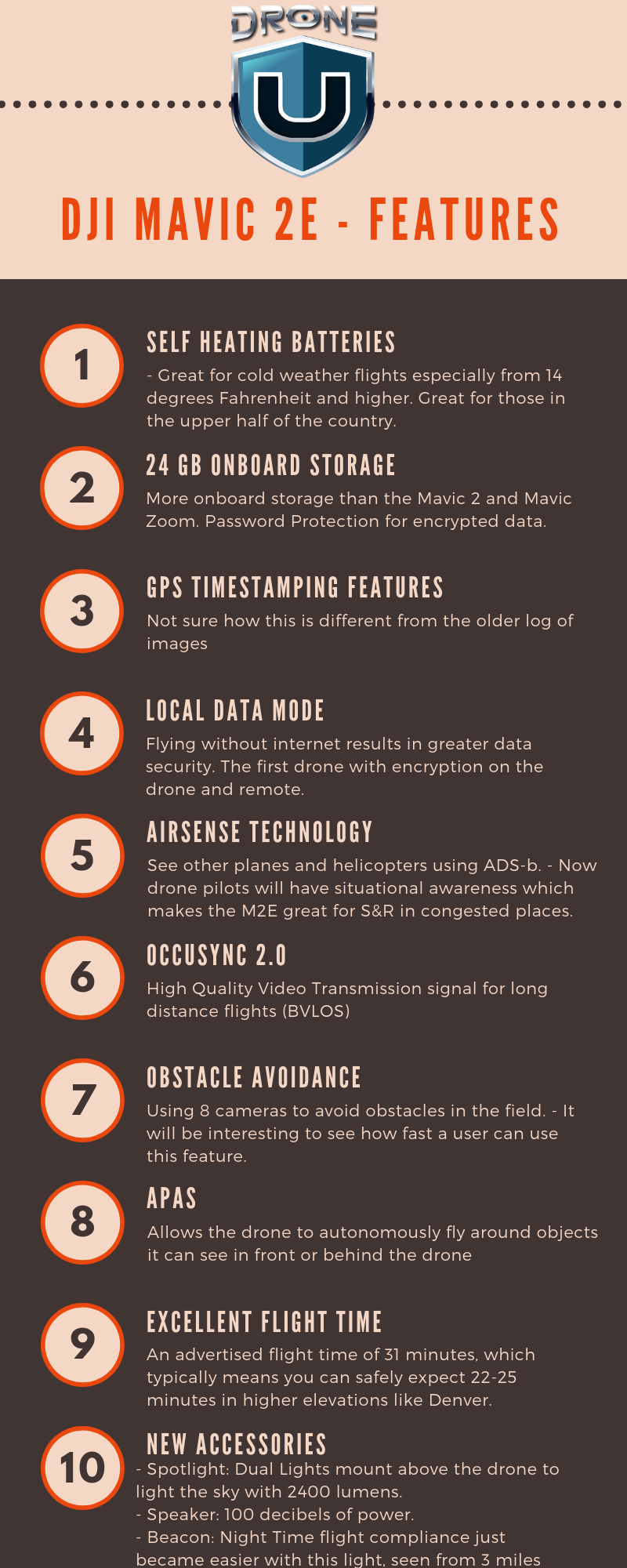 DJI Mavic 2 Enterprise Revealed – Reasons Why I Am Getting