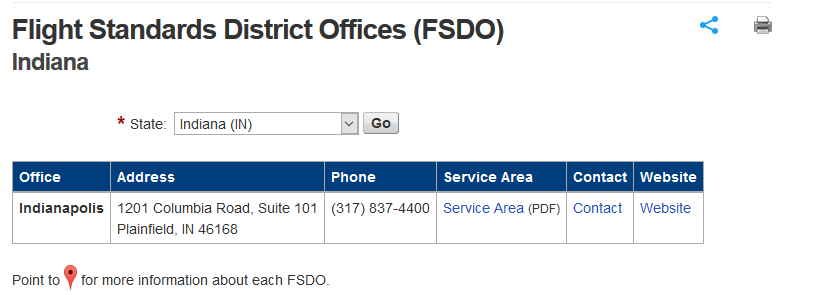 how to report an unlicensed drone operator to FSDO