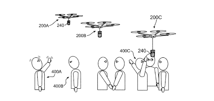 Coffee Delivery with Drones IBM patent
