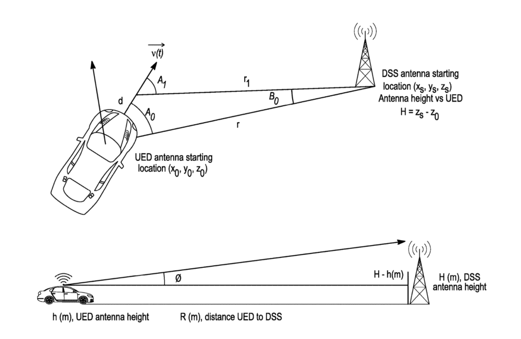 apple drone patent showcases communications to apple car
