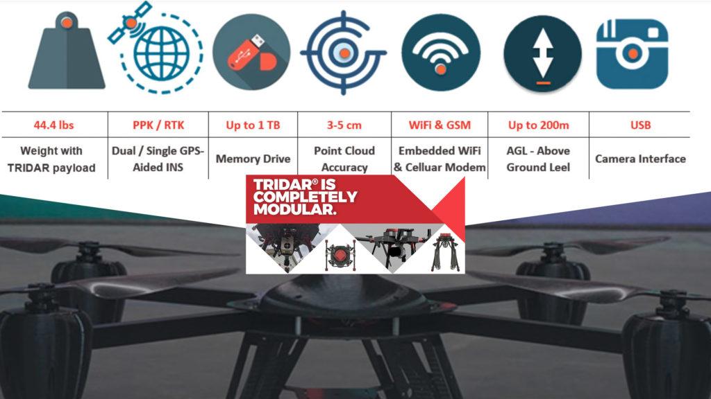 triad drones introduces tridar a modular lidar
